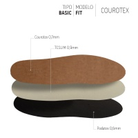 FIT COUROTEX